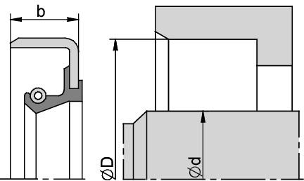 Schemat zabudowy B1