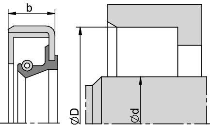 Schemat zabudowy B2