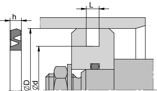 Schemat zabudowy K54