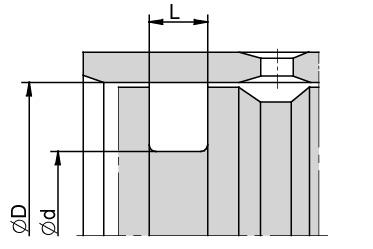 Schemat zabudowy OBROTOWE/TŁOKA