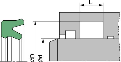 Schemat zabudowy S17