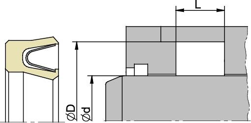 Schemat zabudowy S19