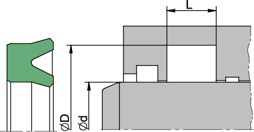 Schemat zabudowy S6