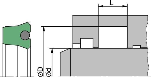 Schemat zabudowy S7
