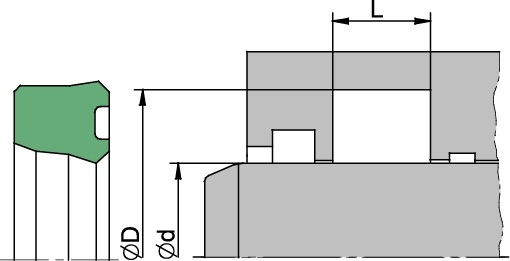 Schemat zabudowy S8