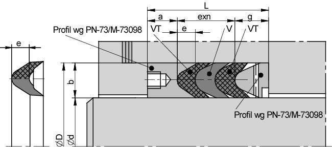 Schemat zabudowy VT