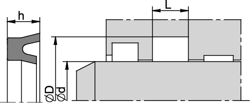 Schemat zabudowy UND