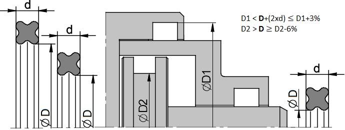 Schemat zabudowy X-RINGI